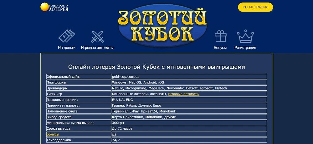 Казино рулетка онлайн без реєстрації