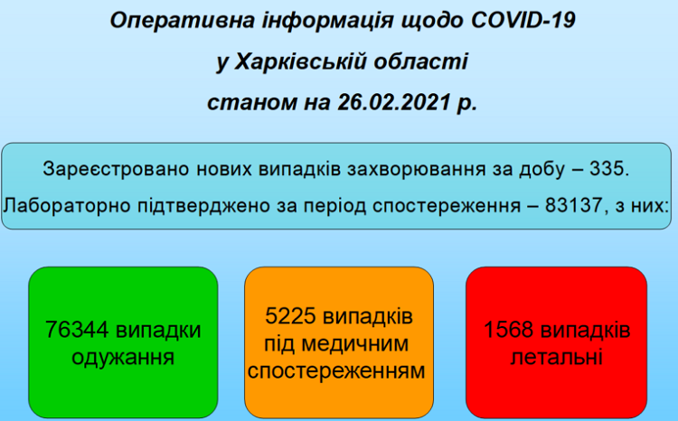 stanom-na-26.02.2021-768x570.png
