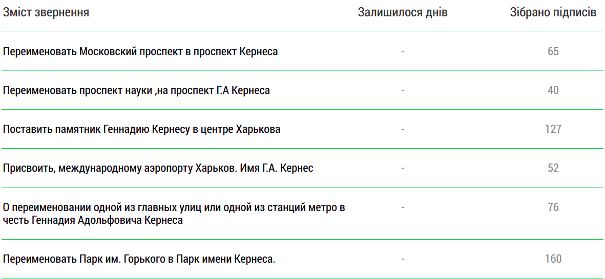 snimok_ekrana_ot_2021-03-22_09-18-57.png